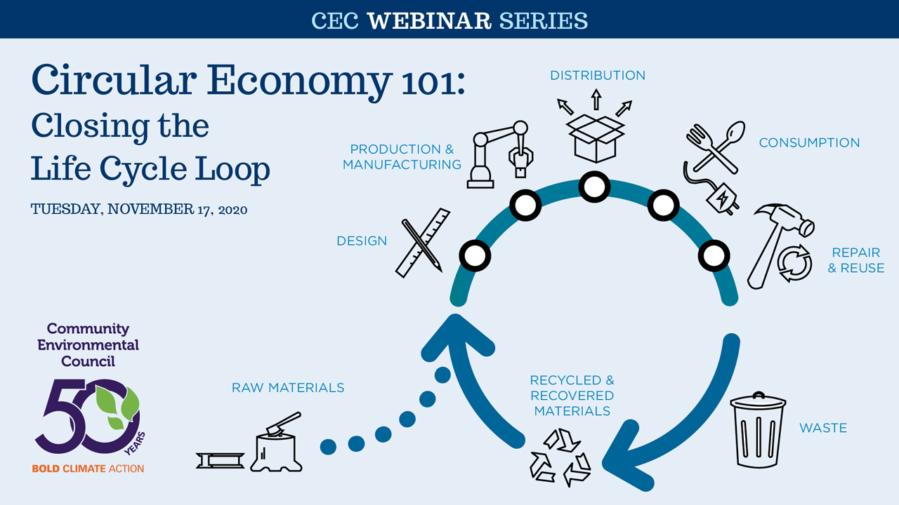 CEC Webinar Series: Circular Economy 101: Closing the Life Cycle Loop title=