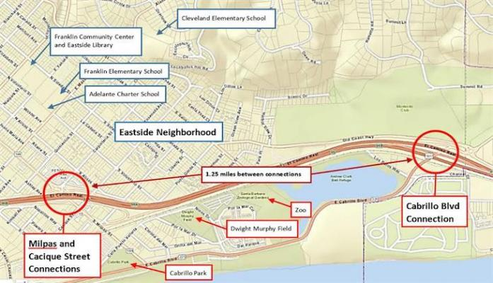 Community Meeting for a Possible Bicycle/Pedestrian Freeway Overcrossing