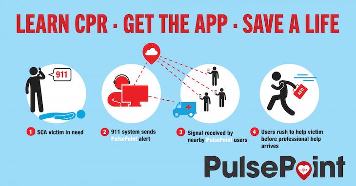 Santa Barbara Fire Integrates PulsePoint App  title=