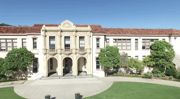 Santa Barbara High Student Athlete Tests Positive for COVID-19 title=