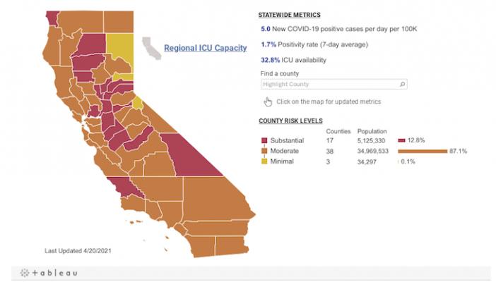 Santa Barbara County Reaches Orange Tier title=