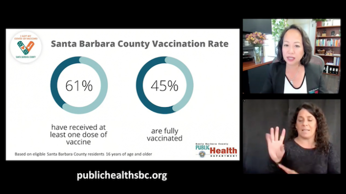 Eligible County Residents At Least 61% Vaccinated title=