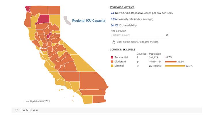 Santa Barbara County Move to Yellow Tier title=