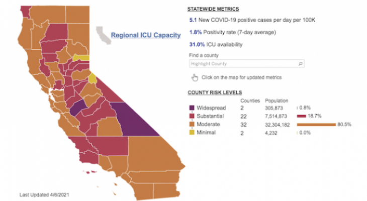 Santa Barbara County Doesn't Qualify for Orange Tier